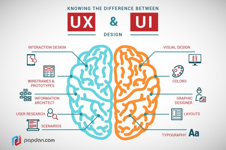 Knowing-the-difference-between-the-UX-and-UI-design-1